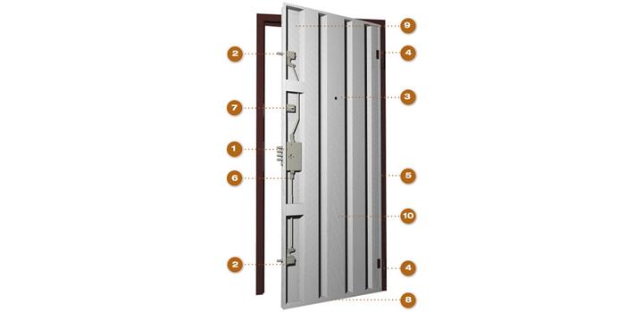 Contatti magnetici per porte in ferro prodotti mondialtec - Contatti magnetici per finestre vasistas ...